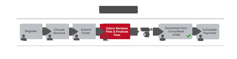 Edanz Payment